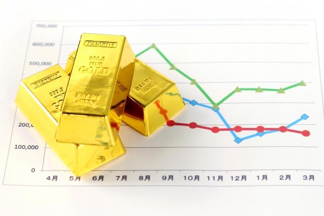 株価の上げ下げを利益に変える建玉操作って、誰にでもできるの?